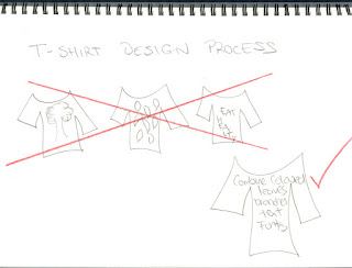 T-SHIRT DESIGN PROCESS