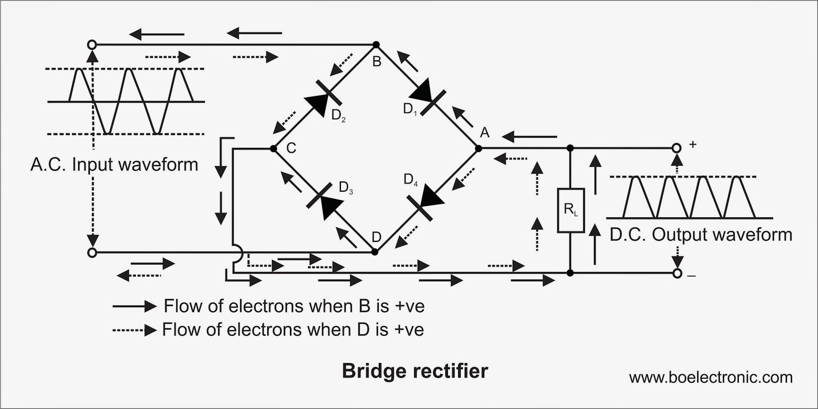 Half Wave Rectifier Circuit 2 Diodes Of Full Download