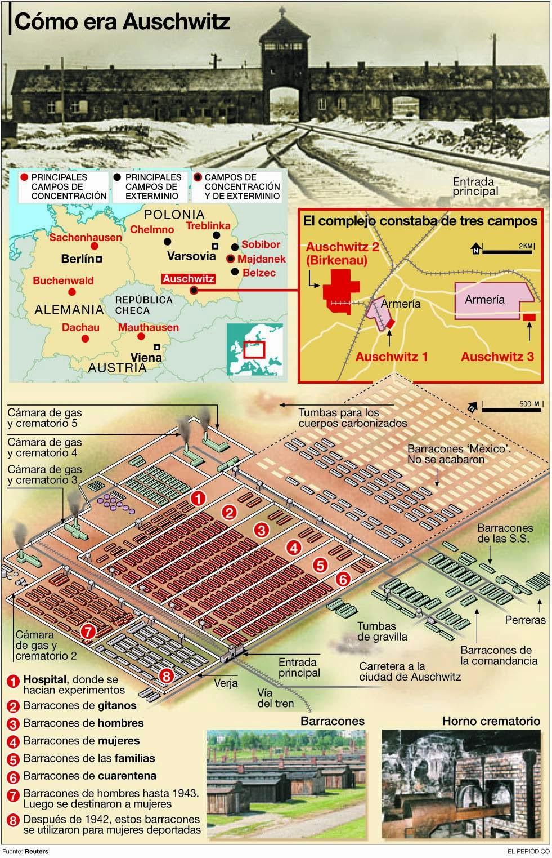 Mapa Auschwitz