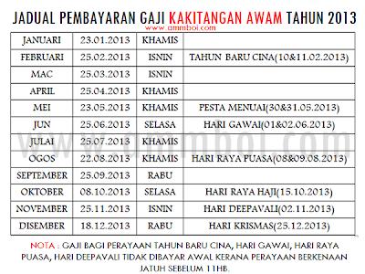 BARU! Jadual Gaji Kakitangan Awam 2013