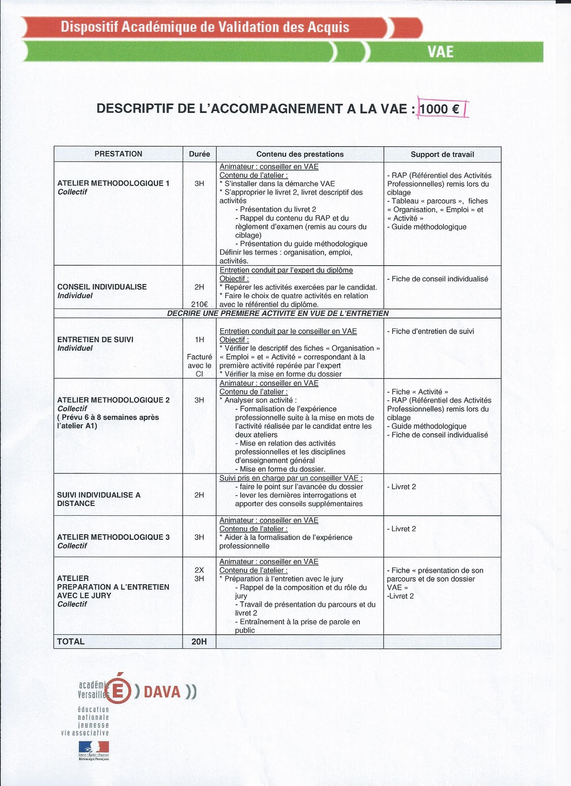 validation des acquis de l u0026 39 exp u00e9rience bts assistant de
