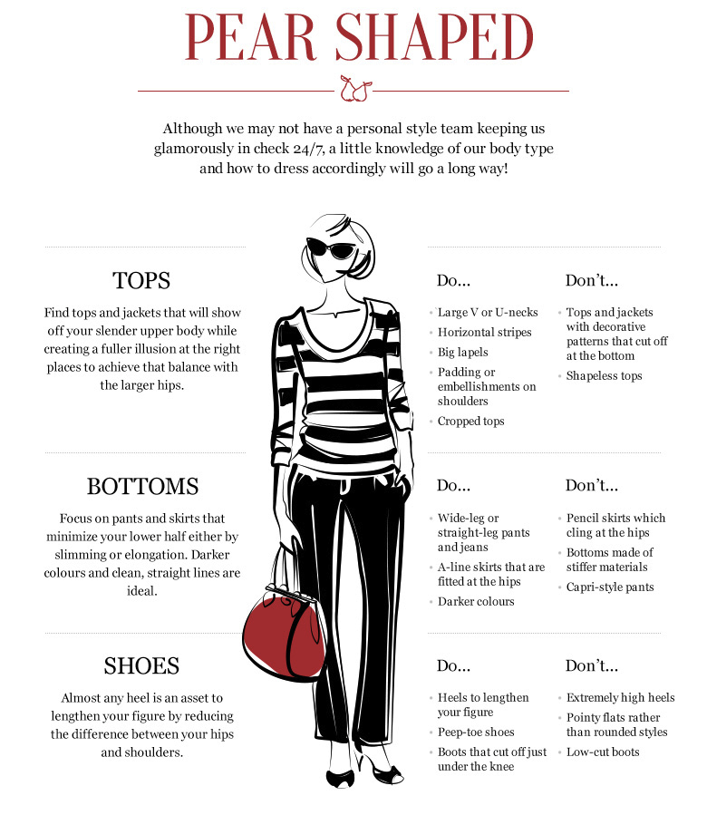 Fashion tips what 39 s the point of capsule wardrobes that don 39 t fit beconing lola - Tips dressing ...