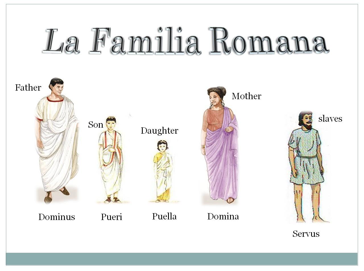 Matrimonio Romano Versione Latino : Latín la familia romana