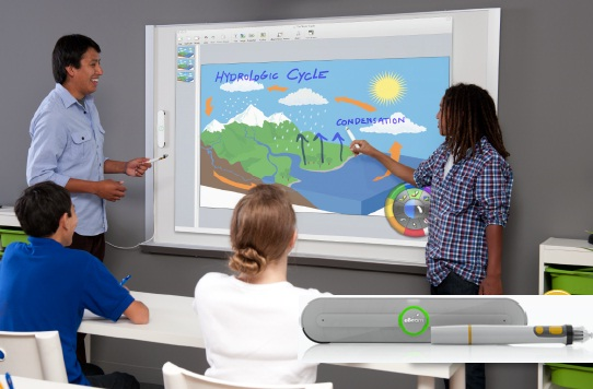 eBeam, Interactive Whiteboard Systems by Luidia
