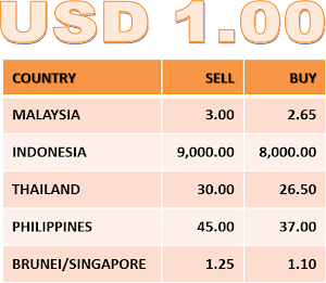 "FT INDOJAYA ""SELL & BUY"""