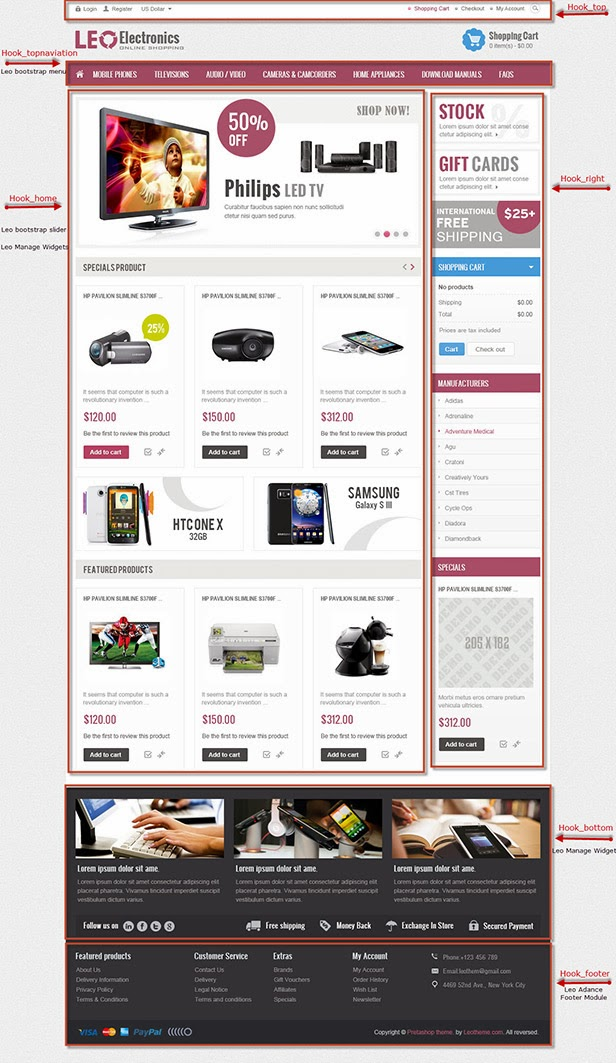 Responsive Electronics shop template