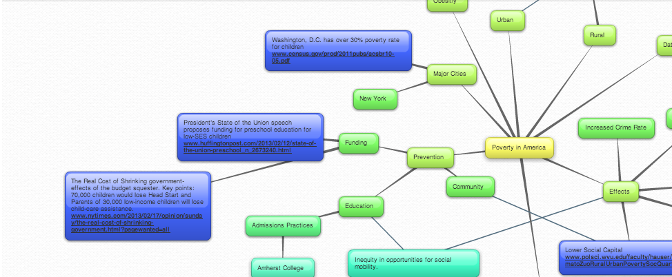 this is a screenshot of our concept map concept maps can be a very useful tool for brainstorming in online environments like our class because it allows - Online Concept Maps