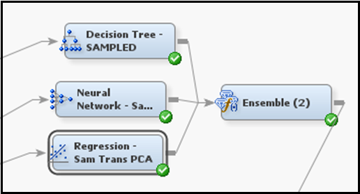 decision tree and neural network gradient Introduction to machine learning final you've just nished training a decision tree for spam the numerical output of a sigmoid node in a neural network.