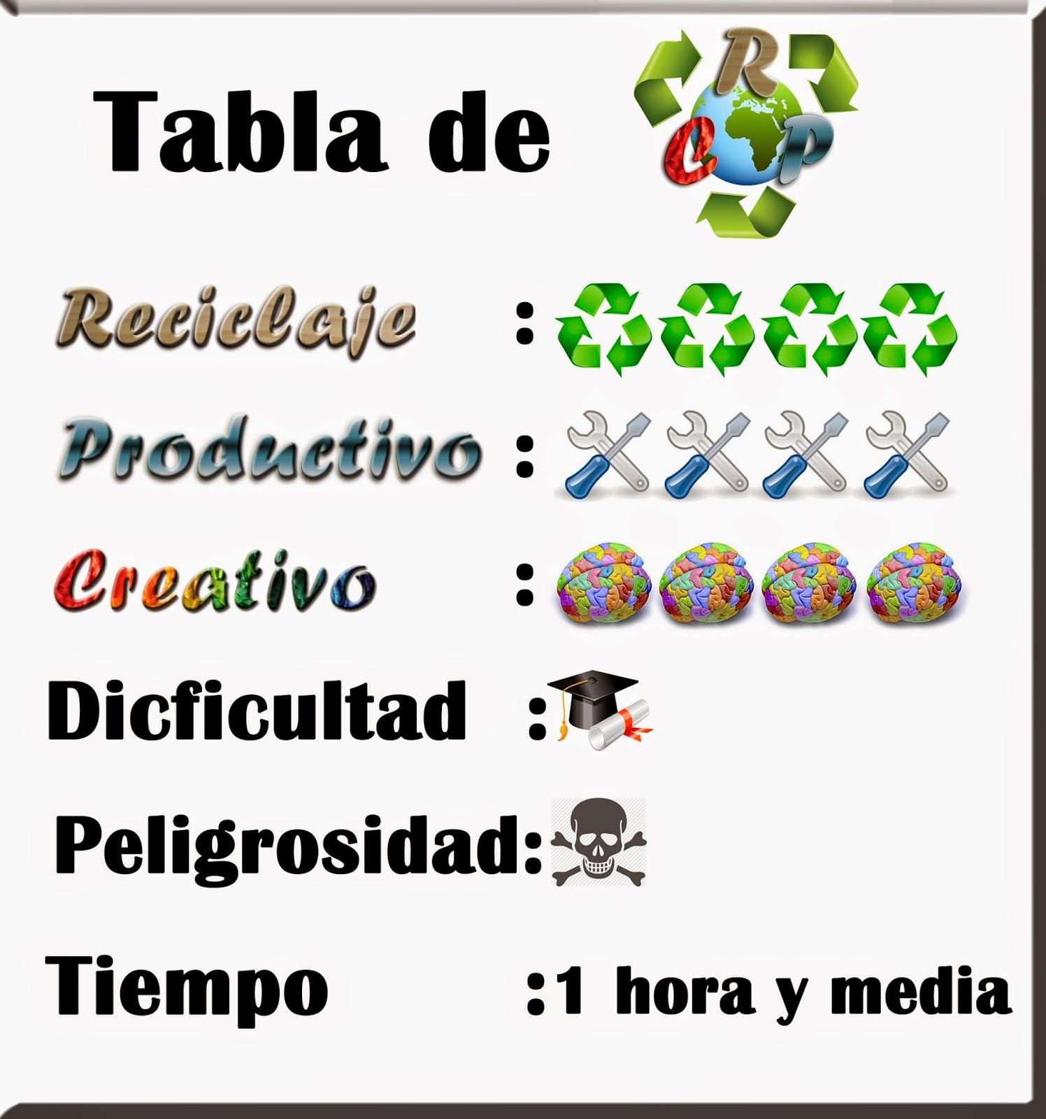 2015 | Reciclaje Productivo Creativo