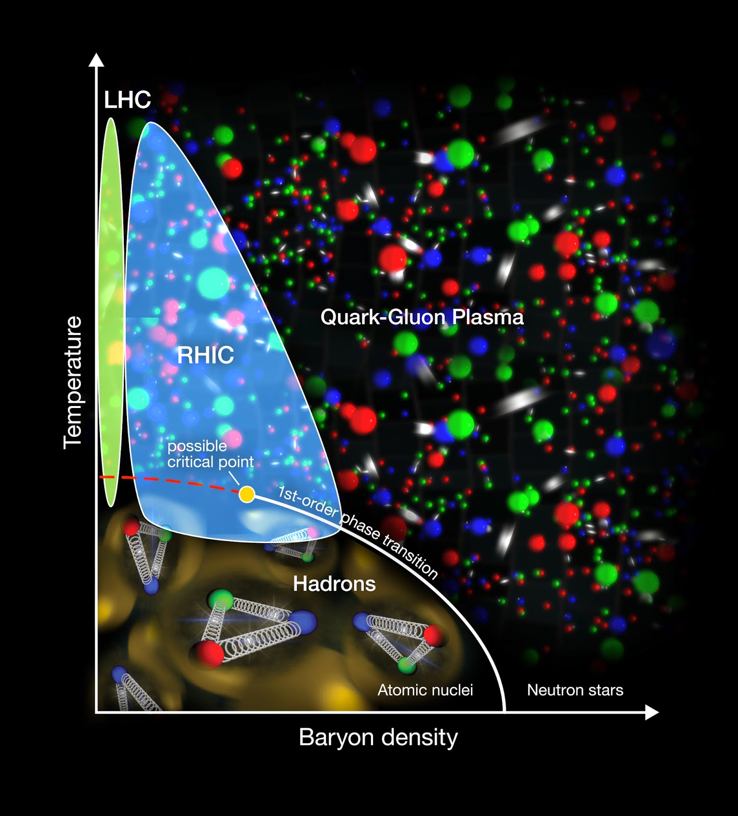 Resultado de imagen de La astrofísica demostró que la materia es la misma en todas partes