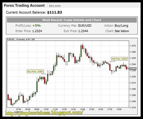 How to get trading account