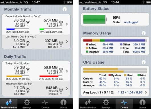 DataMonitor - Analyze your WI-FI Traffic and Data for iPhone