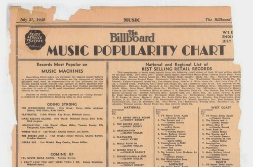 http://spotify.tumblr.com/post/55962674946/today-in-1940-billboard-magazine-released-its