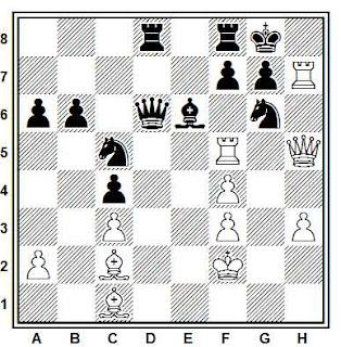 Posición de la partida de ajedrez Pastrana - Caballero (Turín, 1988)