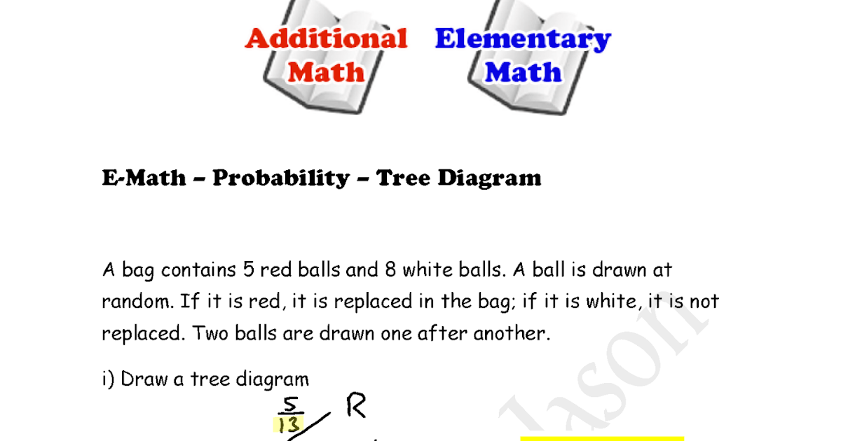 Probability Tree Diagram Worksheet Juanribon – Math Tree Diagram Worksheet