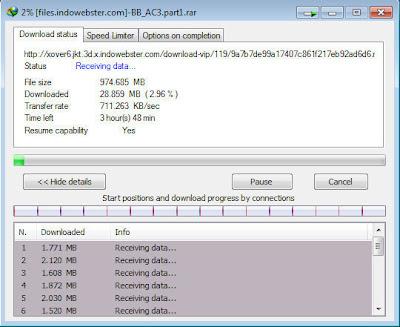 Kecepatan IDM Setelah menggunkan IDM Optimizer