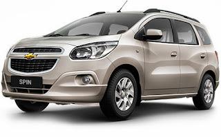 Novidades novo Chevrolet Spin 2014