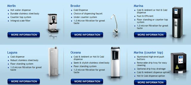 Water Filtration Systems at HydrationNation.co.uk