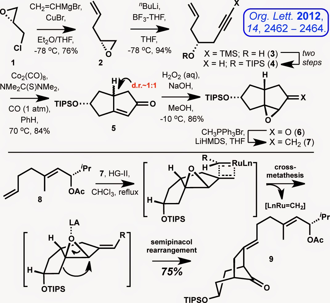 "olefin cross metathesis ""dilute in dcm"" isn't always the best way to go, and is rarely a requirement in ruthenium-catalyzed olefin ring closing metathesis."