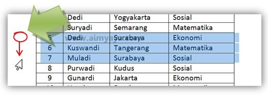 Gambar: Cara menyorot (select) baris tabel di Microsoft Word 2010 yang akan dihapus