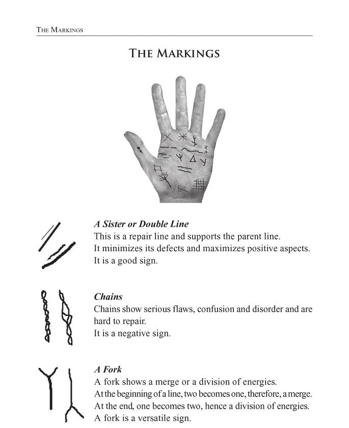 markings on hands palmistry, signs on hand palmistry