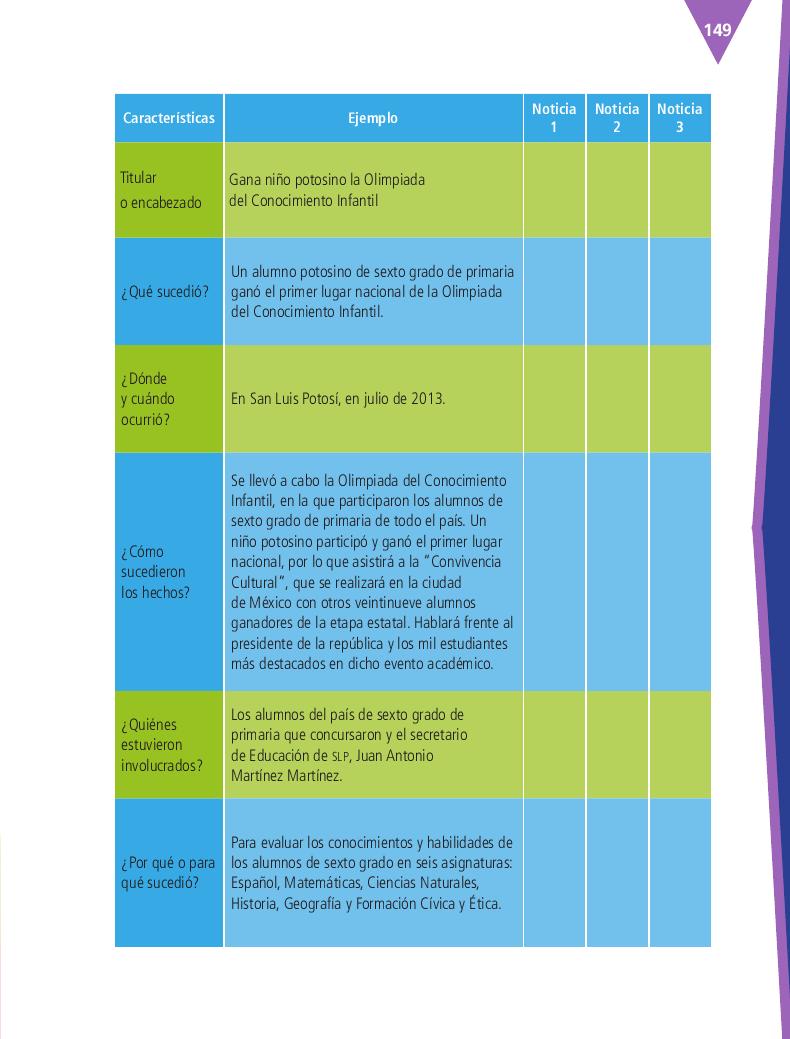 Escribir notas periodísticas para publicar  - Español 4to Bloque 5 2014-2015