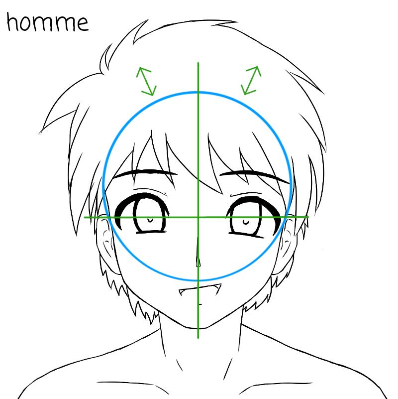 Comment dessiner des cheveux d'homme manga