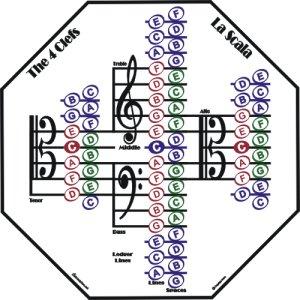 Divan fauteuil et gargoulette for Divan 4 lettres