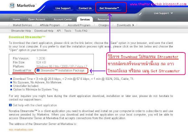 Forex thailand club