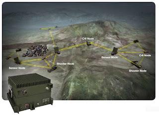 Терминал Diamondback MANET мобильной децентрализованной сети ромбической структуры