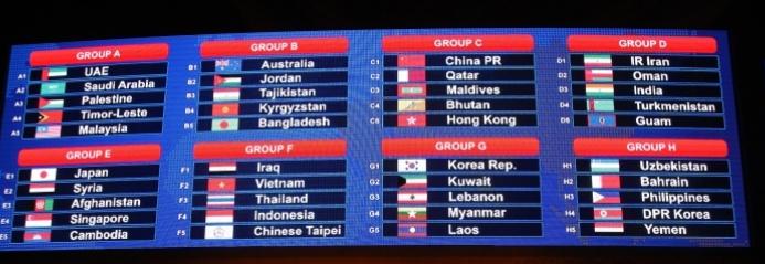 Keputusan Undian Dan Jadual Perlawanan Kelayakan Piala Dunia 2018 Dan Piala Asia 2019