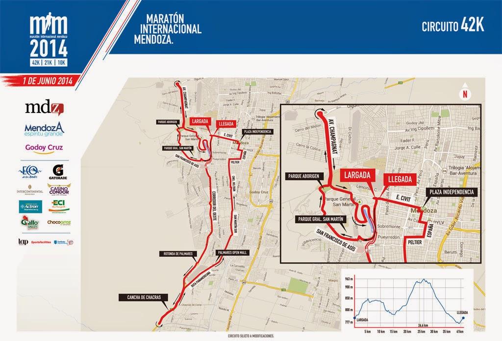 Maratón Internacional de Mendoza 42k