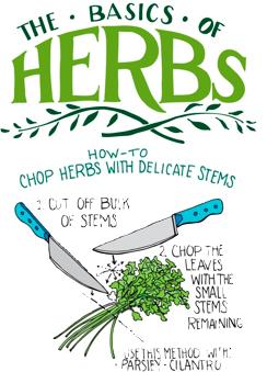 how to chop fresh herbs