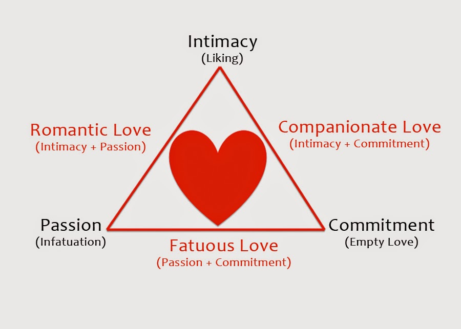 love triangle essay Hegemonic masculinity is a sociological term referring to the socialization of men producing normative perceptions of masculinity to be correlated in being unemotional and dominating others.