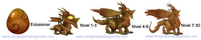 imagen del crecimiento del dragon bosque rojo