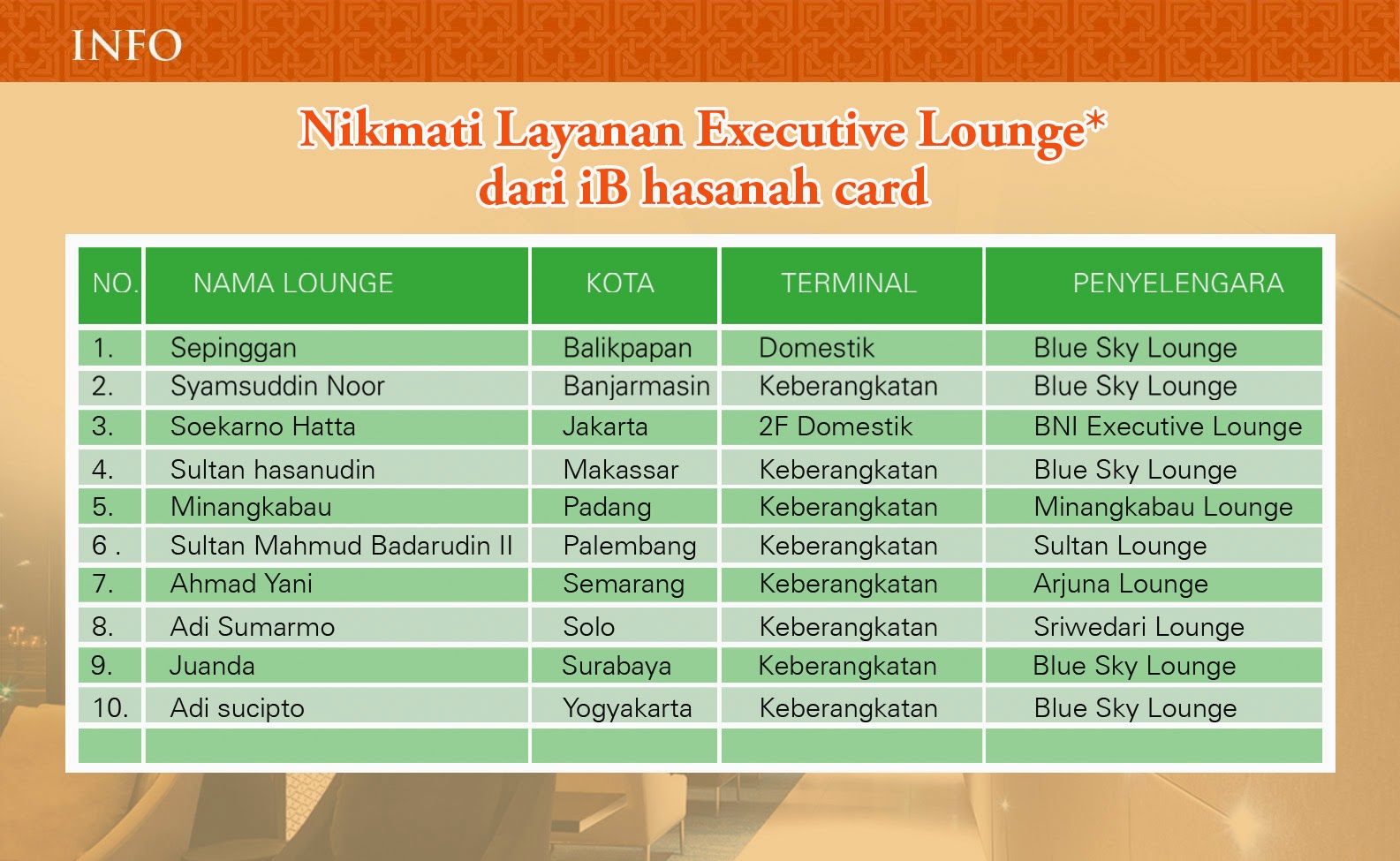 Informasi layanan Executive Lounge dari iB hasanah card
