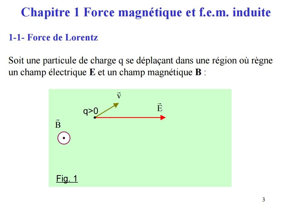 exercice corrigé magnetisme
