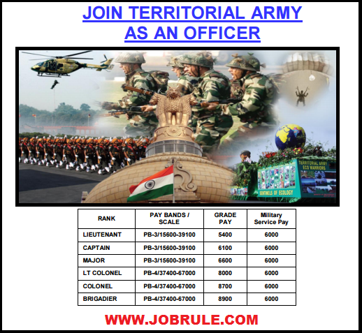 Apply For Territorial Army Officers Job | Join Indian Army as an Officer | Last Date 30th June 2015