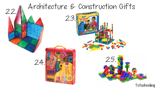 Architecture & Construction Gift Guide