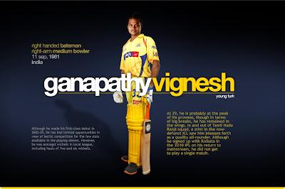 Ganapathi-Vignesh-Wallpaper