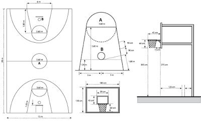 http://tutorialolahraga1.blogspot.com/2015/08/ukuran-lapangan-bola-basket-standar.html