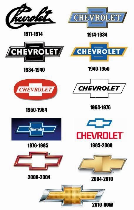 Evolução da marca Chevrolet - desde 1911 até os dias atuais.