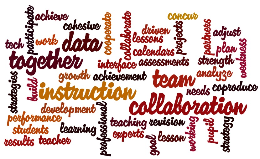 Collaborative Teaching Quotes ~ Quotes about collaboration in education quotesgram