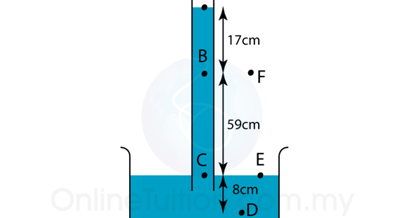 barometer chemistry. simple mercury barometer - example 1 | spm physics form 4/form 5 revision notes chemistry