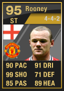 Wayne Rooney (IF3) 95 - FIFA 12 Ultimate Team Card