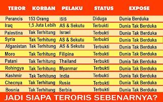180 tewas diparis tak sebanding dengan pembantaian di suriah dan bumi jihad lainnya