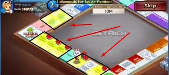 Cara Cepat Menang dan Marble Yang Banyak LINE Lets Get Rich
