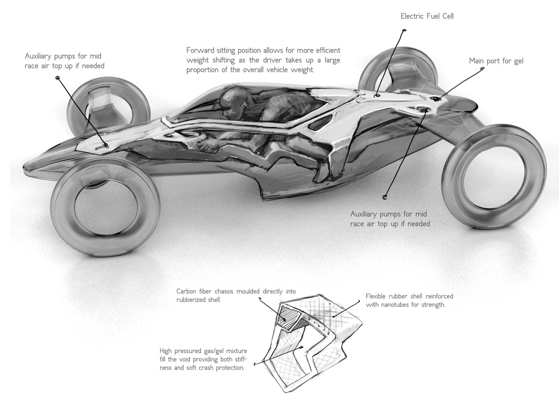 Sample Process Flow Diagram Mtlunescodesignerscom strengths in a ...
