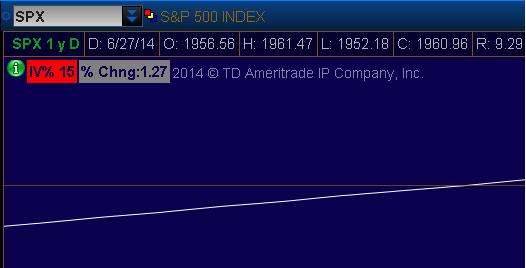 Iv option trading