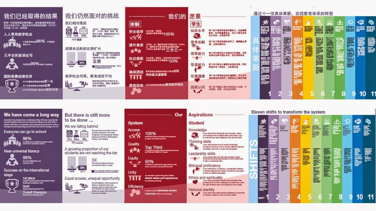 Brochure BM.pdf Brochure EN .pdf Brochure CN .pdf Brochure TM .pdf